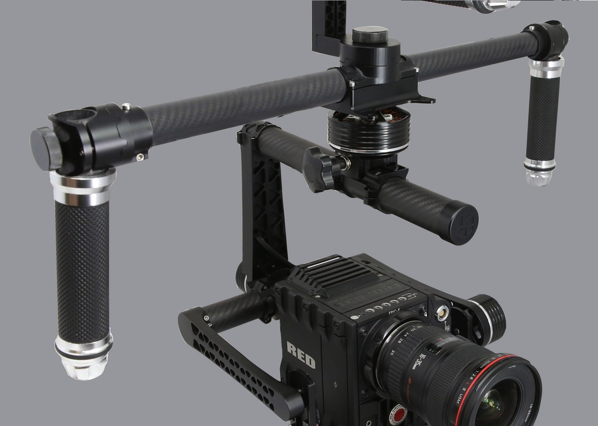 HOW TO USE THE CAMERA GIMBALS?